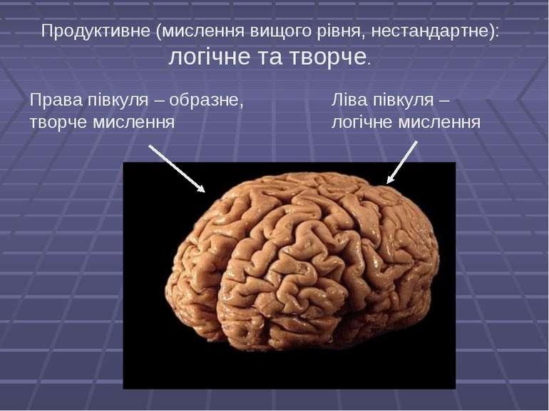 Права півкуля – образне, творче мислення Ліва півкуля – логічне мислення Прод...