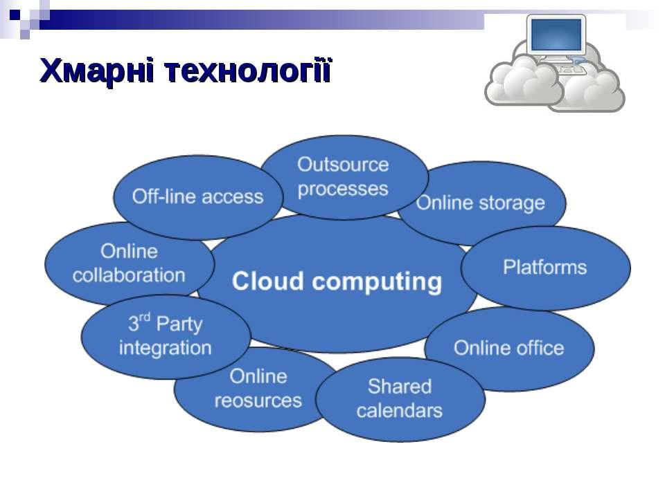 Хмарні технології