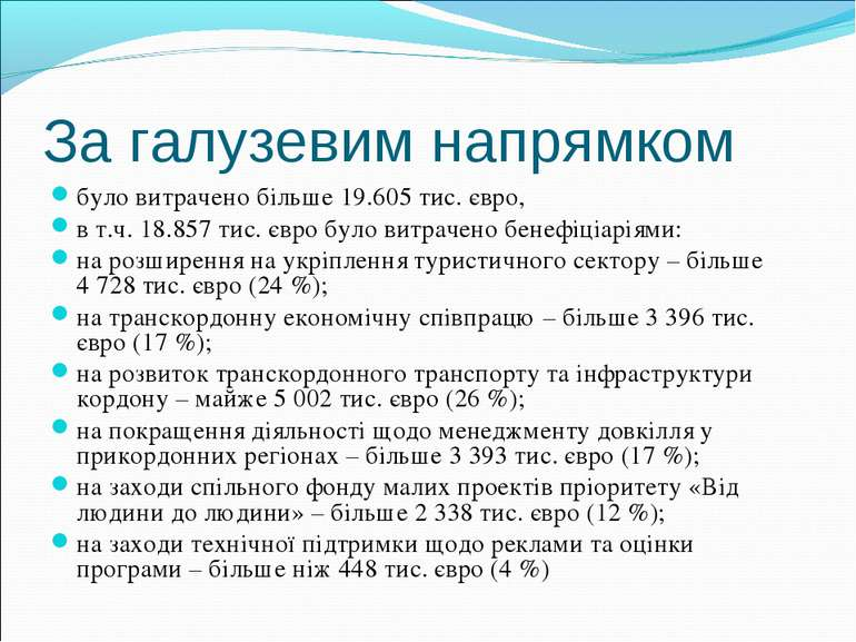 За галузевим напрямком було витрачено більше 19.605 тис. євро, в т.ч. 18.857 ...