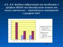 4.3, .4.4 Видано підручників та посібників з грифом МОНУ та англійською мовою...