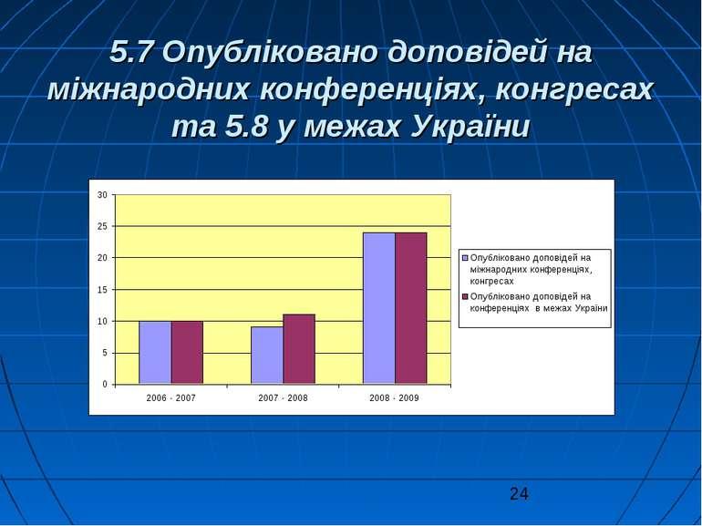 5.7 Опубліковано доповідей на міжнародних конференціях, конгресах та 5.8 у ме...