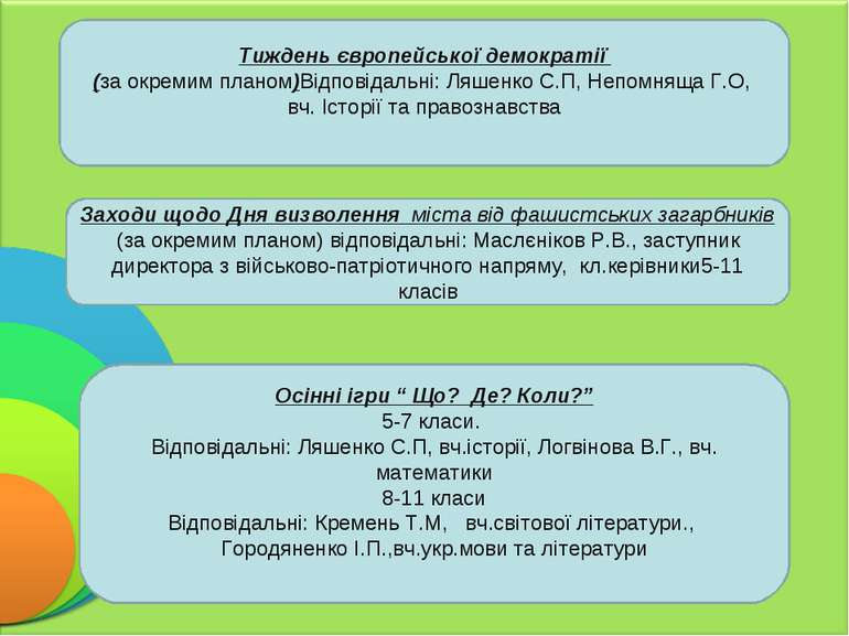 Тиждень європейської демократії (за окремим планом)Відповідальні: Ляшенко С.П...