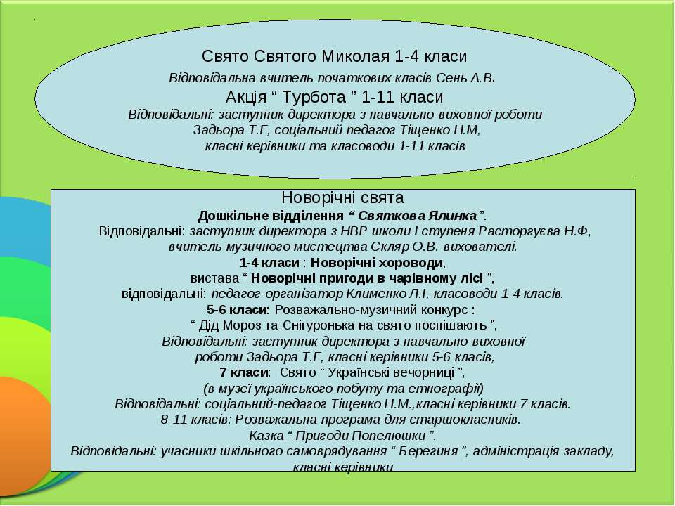 Свято Святого Миколая 1-4 класи Відповідальна вчитель початкових класів Сень ...