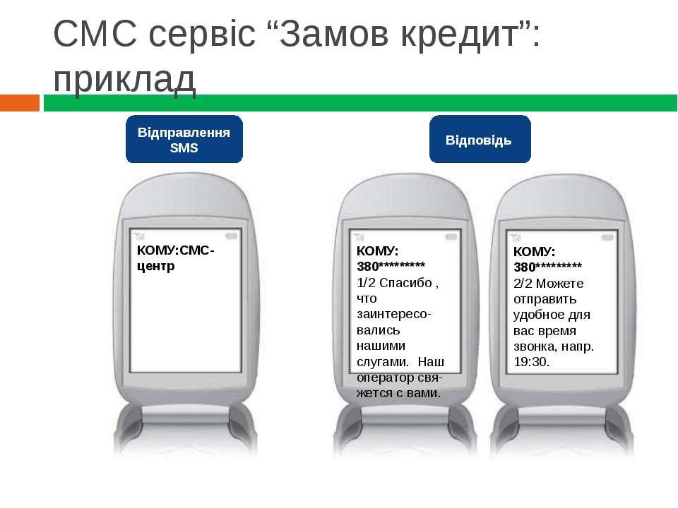 """СМС сервіс """"Замов кредит"""": приклад КОМУ:СМС-центр КОМУ: 380********* 1/2 Спас..."""