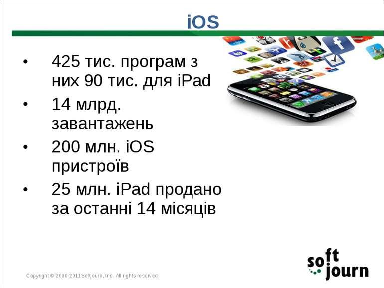 425 тис. програм з них 90 тис. для iPad 14 млрд. завантажень 200 млн. iOS при...