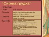"""""""Сніжна грудка"""" Наприклад: Конституцію в незалежній Україні було прийнято 28 ..."""
