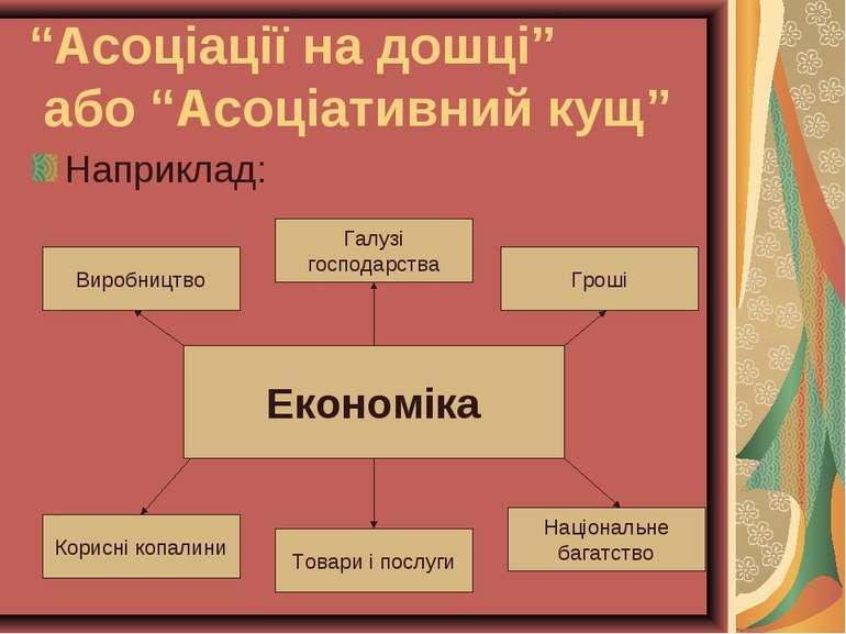 """""""Асоціації на дошці"""" або """"Асоціативний кущ"""" Наприклад: Економіка Виробництво ..."""