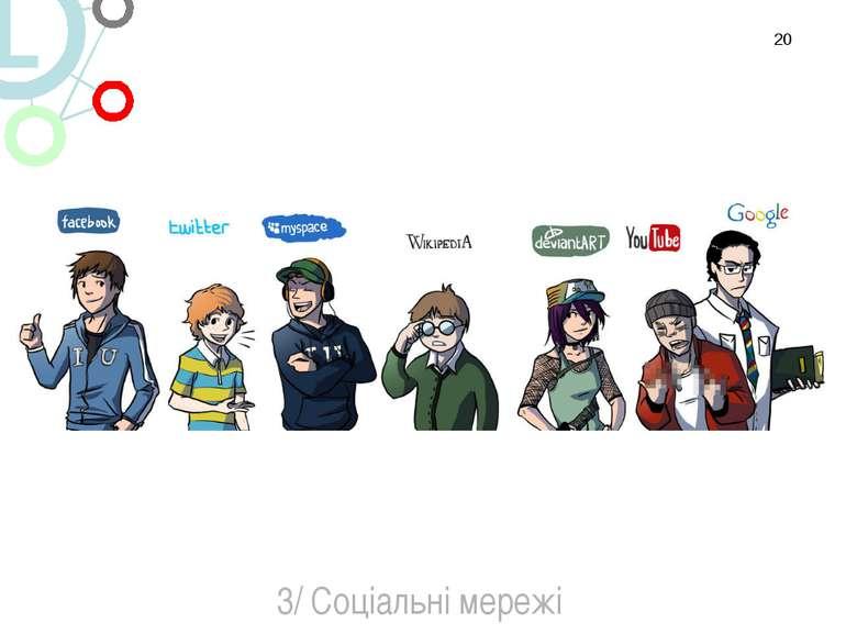 * 3/ Соціальні мережі