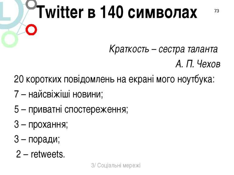 Twitter в 140 символах Краткость – сестра таланта А. П. Чехов 20 коротких пов...