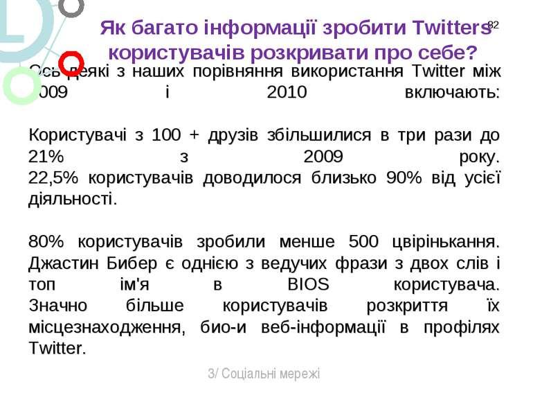 * Ось деякі з наших порівняння використання Twitter між 2009 і 2010 включають...