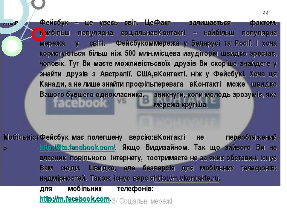 * 3/ Соціальні мережі Люди Фейсбук – це увесь світ. Це найбільш популярна соц...