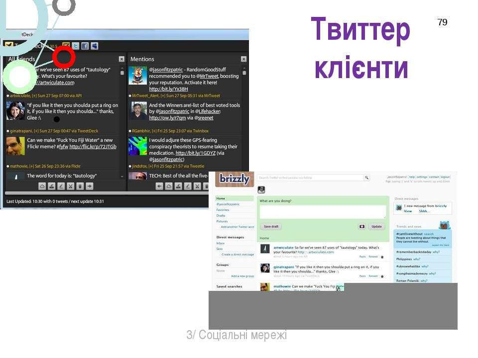 Твиттер клієнти * 3/ Соціальні мережі