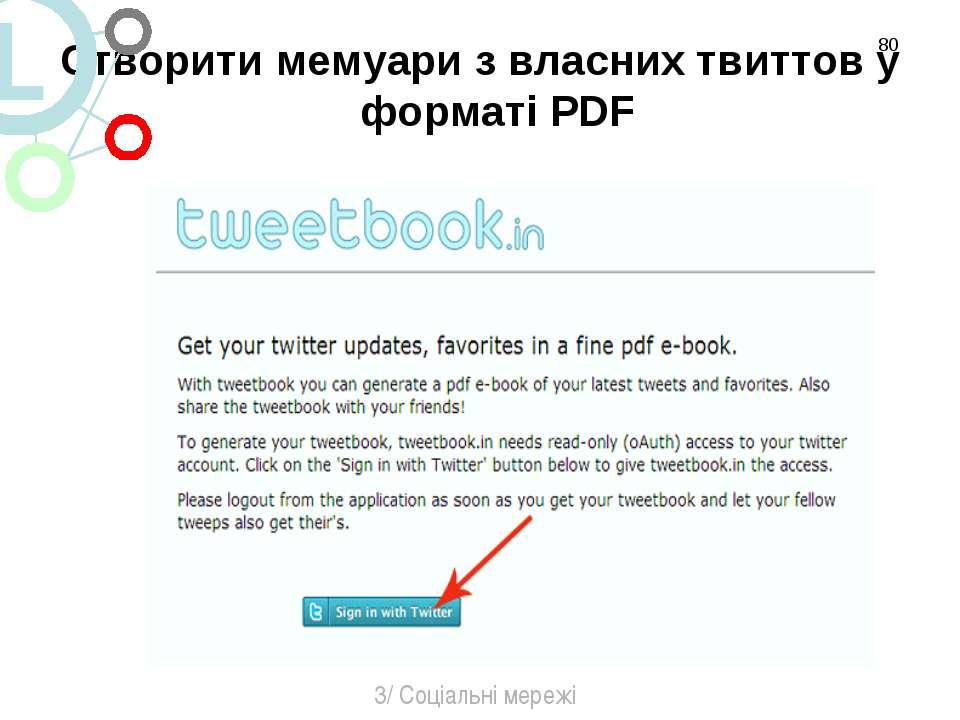 Створити мемуари з власних твиттов у форматі PDF * 3/ Соціальні мережі