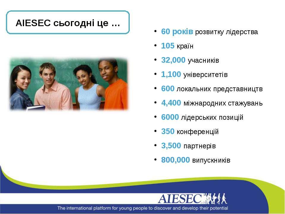 60 років розвитку лідерства 105 країн 32,000 учасників 1,100 університетів 60...