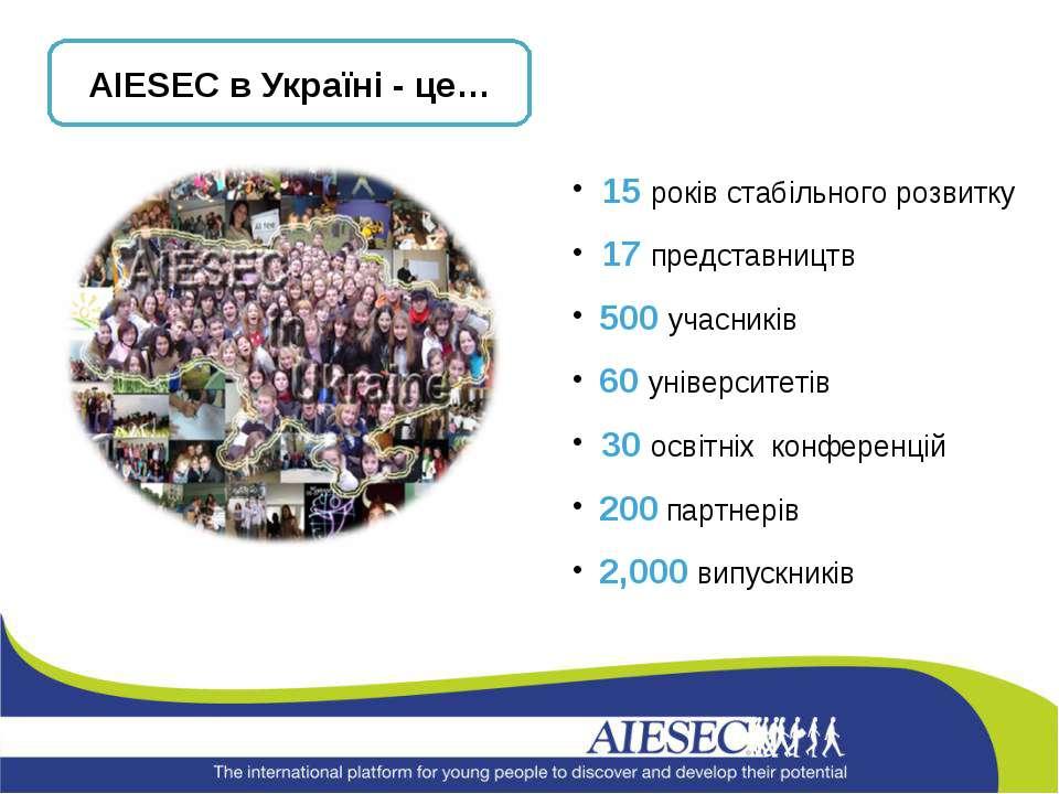 15 років стабільного розвитку 17 представництв 500 учасників 60 університетів...