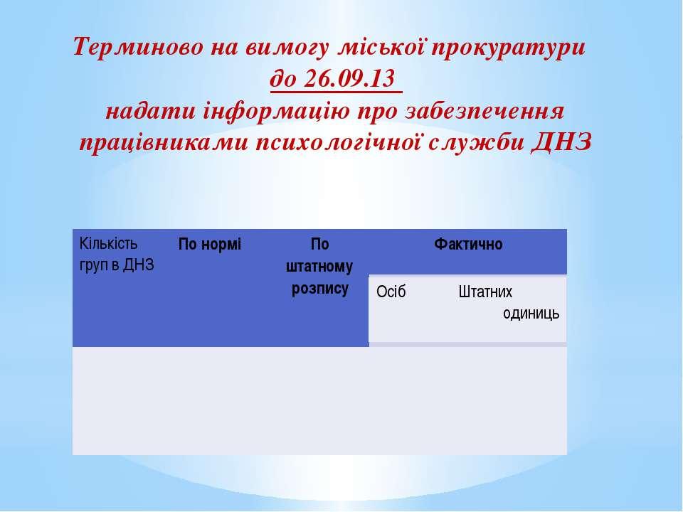 Терминово на вимогу міської прокуратури до 26.09.13 надати інформацію про заб...