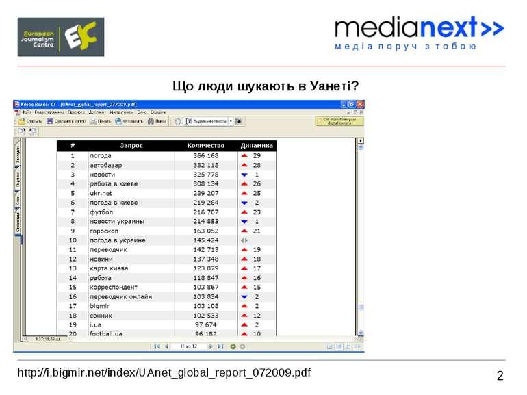 2 Що люди шукають в Уанеті? http://i.bigmir.net/index/UAnet_global_report_072...