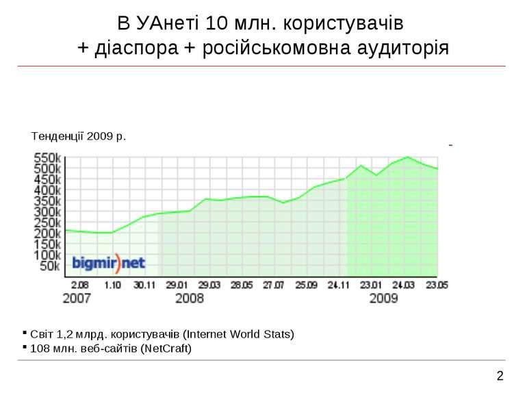 2 В УАнеті 10 млн. користувачів + діаспора + російськомовна аудиторія Тенденц...