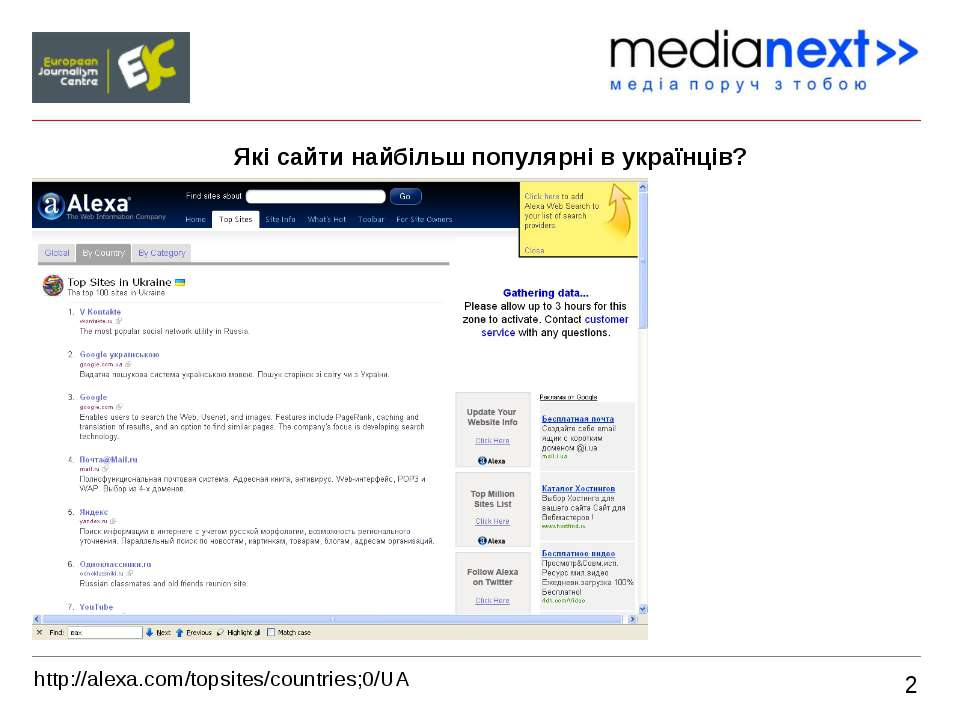2 Які сайти найбільш популярні в українців? http://alexa.com/topsites/countri...