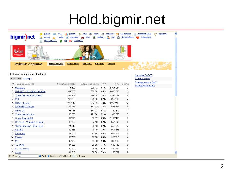 2 Hold.bigmir.net