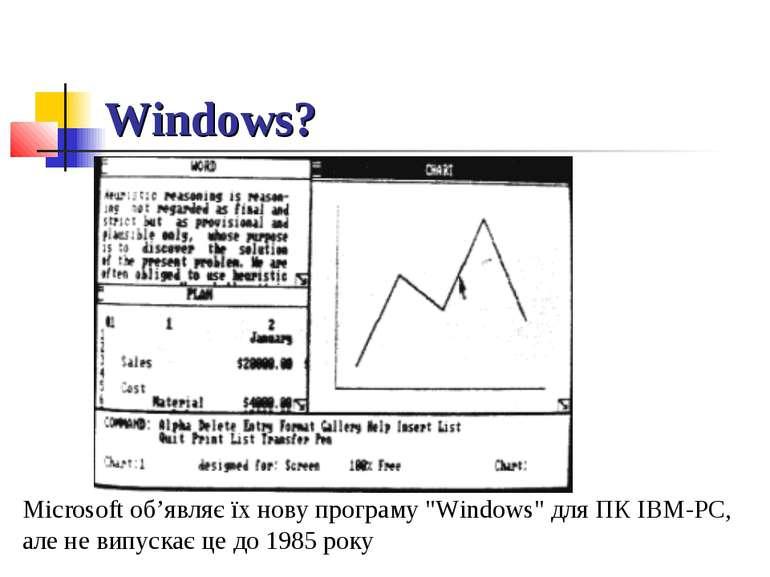 """Windows? Microsoft об'являє їх нову програму """"Windows"""" для ПК IBM-PC, але не ..."""