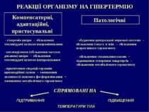 РЕАКЦІЇ ОРГАНІЗМУ НА ГІПЕРТЕРМІЮ Компенсаторні, адаптаційні, пристосувальні С...