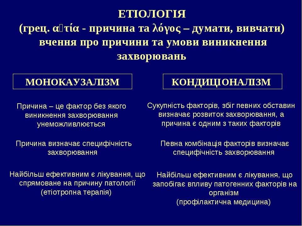 ЕТІОЛОГІЯ (грец. αἰτία - причина та λόγος – думати, вивчати) вчення про причи...