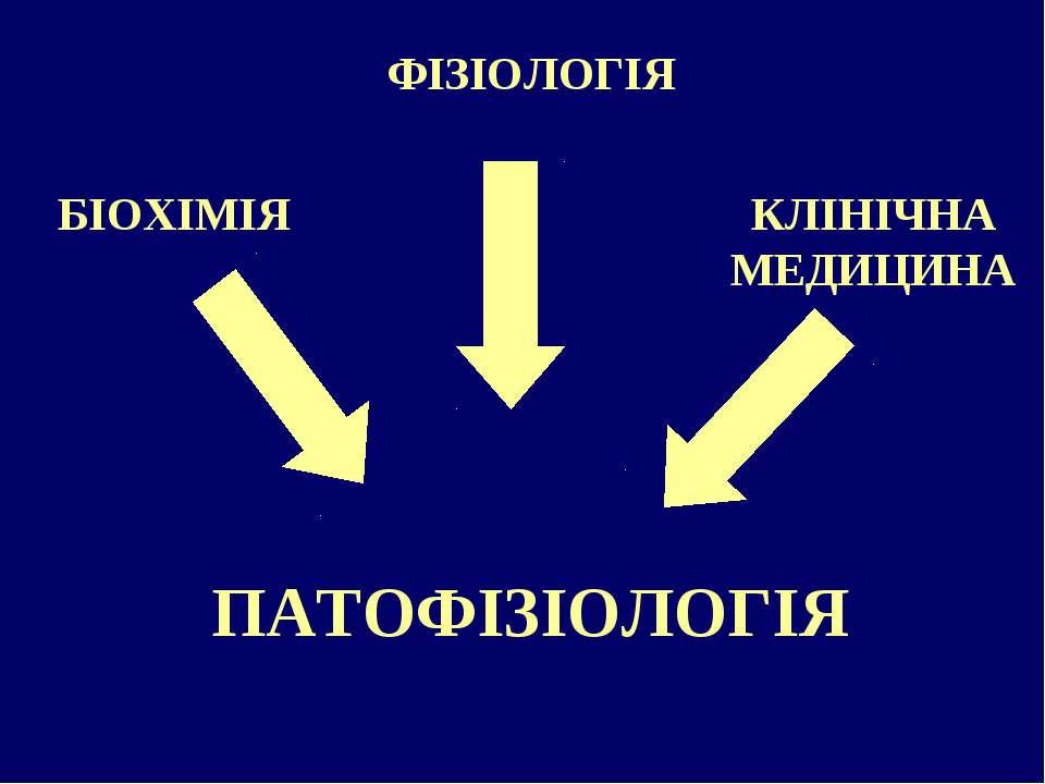 БІОХІМІЯ ФІЗІОЛОГІЯ КЛІНІЧНА МЕДИЦИНА ПАТОФІЗІОЛОГІЯ