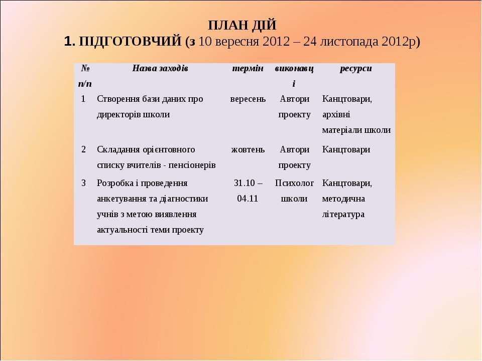 ПЛАН ДІЙ 1. ПІДГОТОВЧИЙ (з 10 вересня 2012 – 24 листопада 2012р) № п/п Назва ...