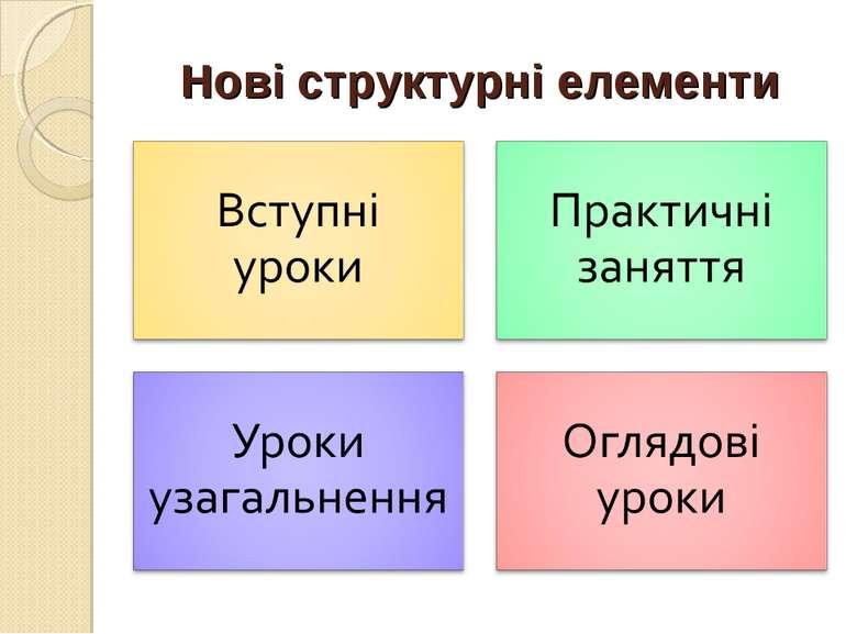 Нові структурні елементи