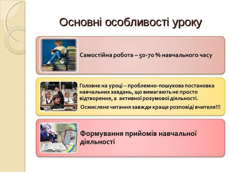 Основні особливості уроку