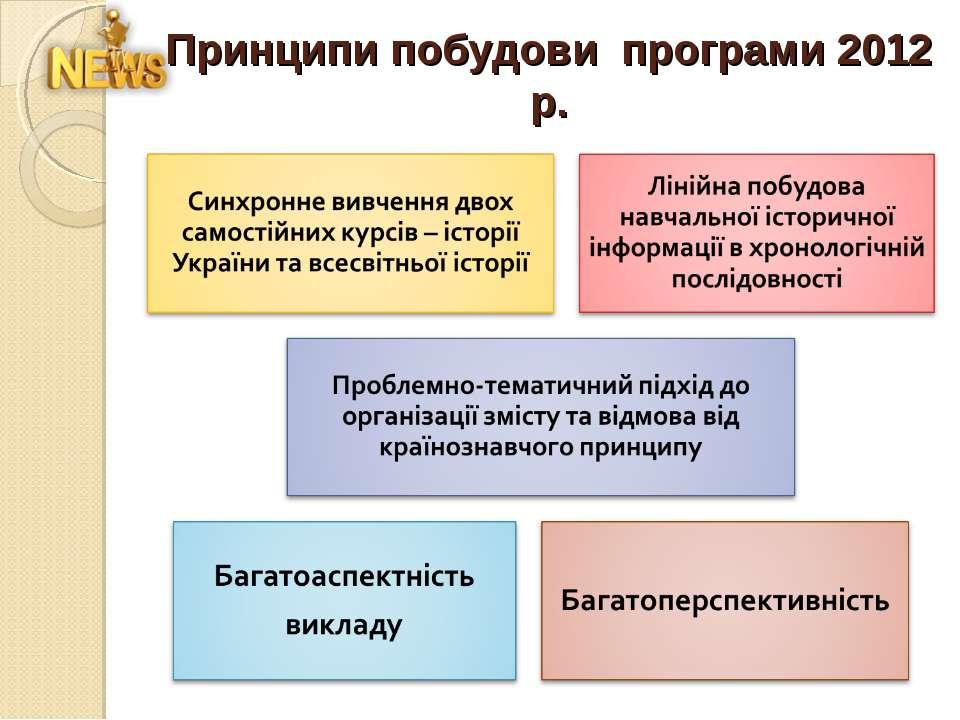 Принципи побудови програми 2012 р.