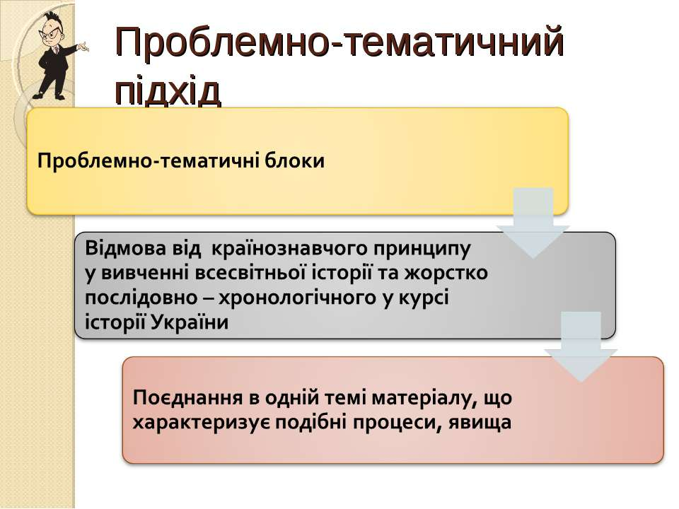 Проблемно-тематичний підхід