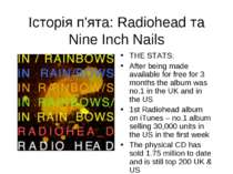 Історія п'ята: Radiohead та Nine Inch Nails THE STATS: After being made avail...