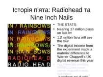 Історія п'ята: Radiohead та Nine Inch Nails THE STATS: Nearing 17 million pla...