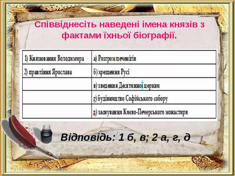 Співвіднесіть наведені імена князів з фактами їхньої біографії. Відповідь: 1 ...