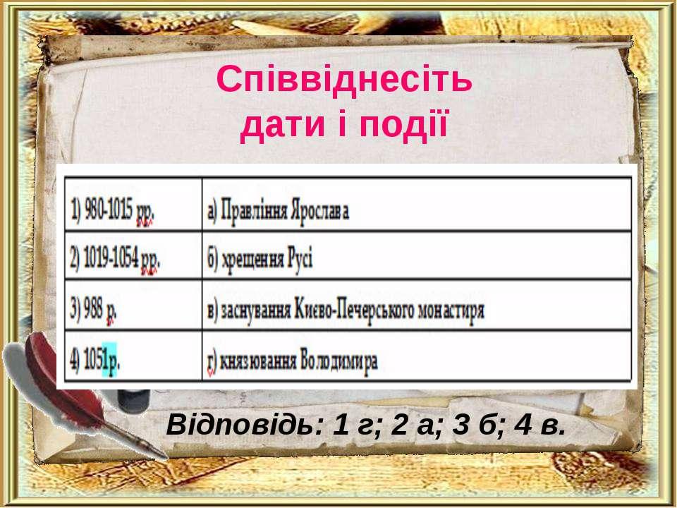 Співвіднесіть дати і події Відповідь: 1 г; 2 а; 3 б; 4 в.