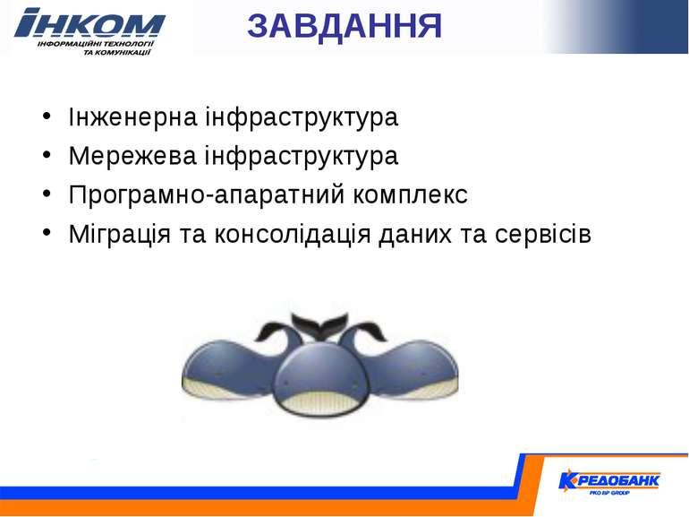 ЗАВДАННЯ Інженерна інфраструктура Мережева інфраструктура Програмно-апаратний...