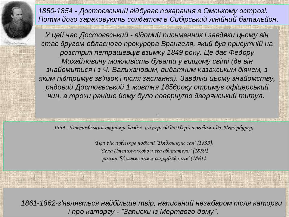 1850-1854 - Достоєвський відбуває покарання в Омському острозі. Потім його за...