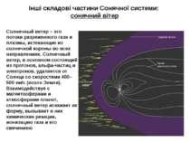 Інші складові частини Сонячної системи: сонячний вітер Солнечный ветер – это ...