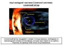 Інші складові частини Сонячної системи: сонячний вітер Солнечный ветер «выдув...