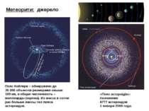 Метеорити: джерело «Пояс астероїдів»: положение 8777астероидов 1января 2000...