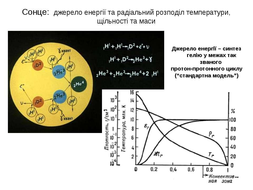 """Джерело енергії – синтез гелію у межах так званого протон-протонного циклу (""""..."""