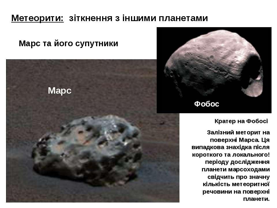 Метеорити: зіткнення з іншими планетами Кратер на Фобосі Залізний меторит на ...