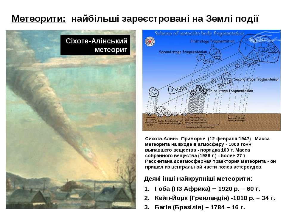 Метеорити: найбільші зареєстровані на Землі події Деякі інші найкрупніші мете...