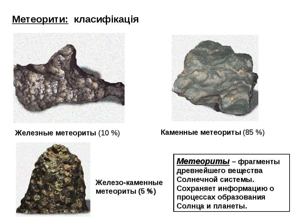 Железные метеориты (10%) Каменные метеориты (85%) Железо-каменные метеориты...
