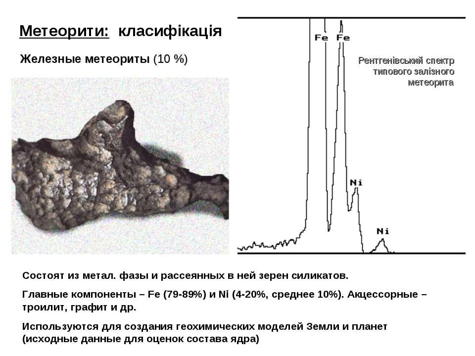 Железные метеориты (10%) Метеорити: класифікація Рентгенівський спектр типов...