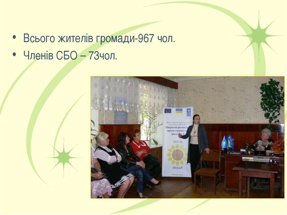 Всього жителів громади-967 чол. Членів СБО – 73чол.