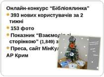 """Онлайн-конкурс """"Бібліоялинка"""" 393 нових користувачів за 2 тижні 153 фото Пока..."""