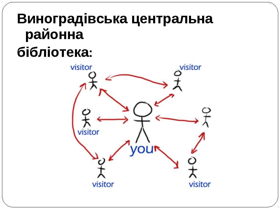 Виноградівська центральна районна бібліотека: